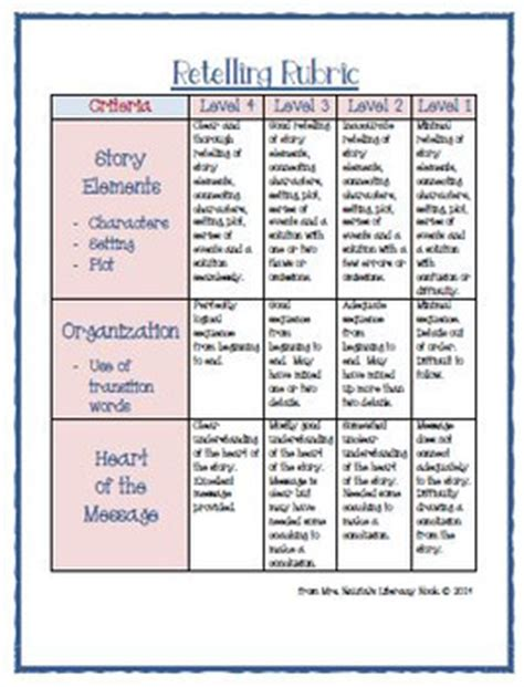 Printable graphic organizers creative writing prompts - Held